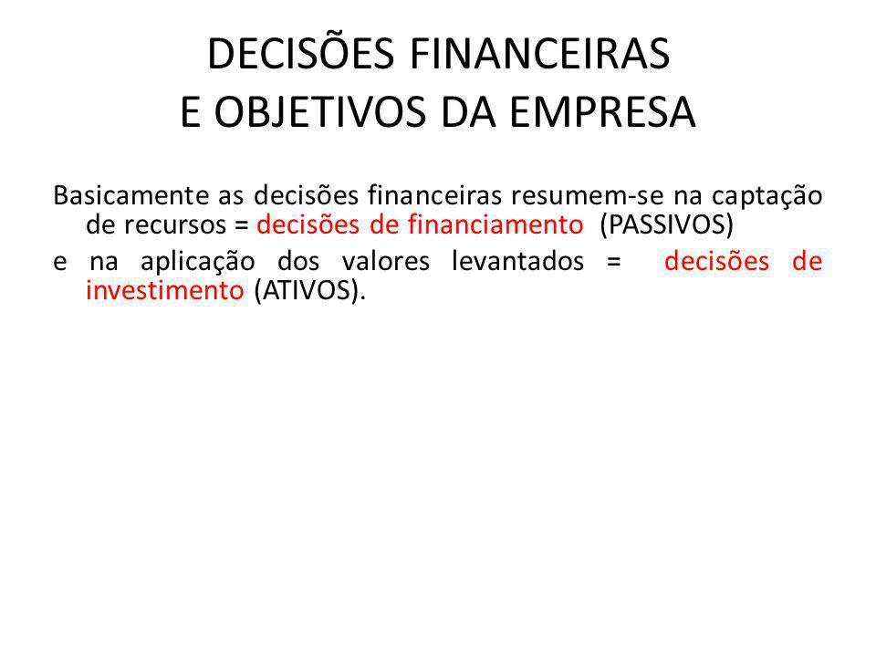 DECISÕES FINANCEIRAS E OBJETIVOS DA EMPRESA Basicamente as decisões financeiras resumem-se na captação de recursos = decisões de financiamento (PASSIV
