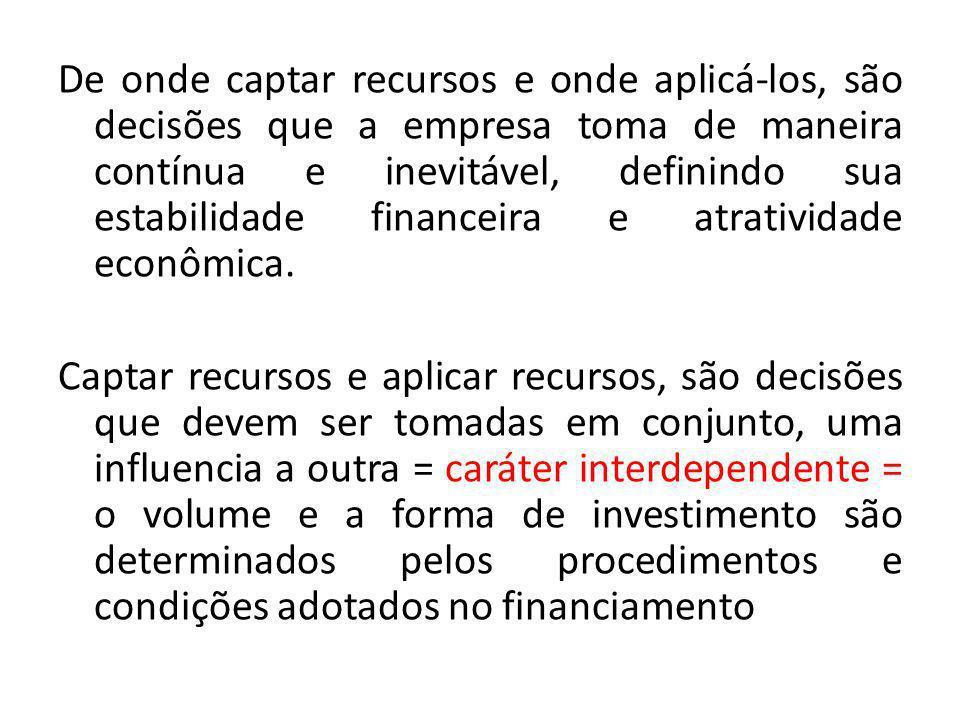 De onde captar recursos e onde aplicá-los, são decisões que a empresa toma de maneira contínua e inevitável, definindo sua estabilidade financeira e a