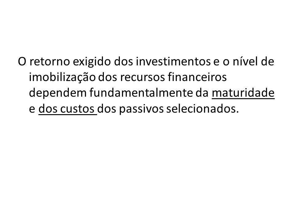 O retorno exigido dos investimentos e o nível de imobilização dos recursos financeiros dependem fundamentalmente da maturidade e dos custos dos passiv