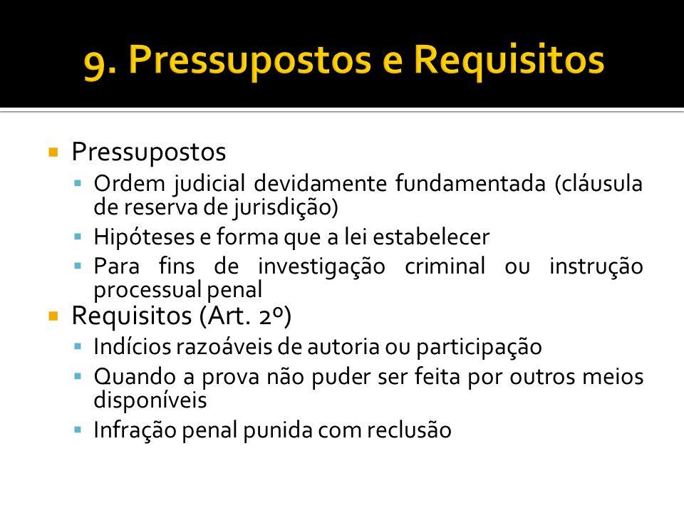 Pressupostos Ordem judicial devidamente fundamentada (cláusula de reserva de jurisdição) Hipóteses e forma que a lei estabelecer Para fins de investigação criminal ou instrução processual penal Requisitos (Art.