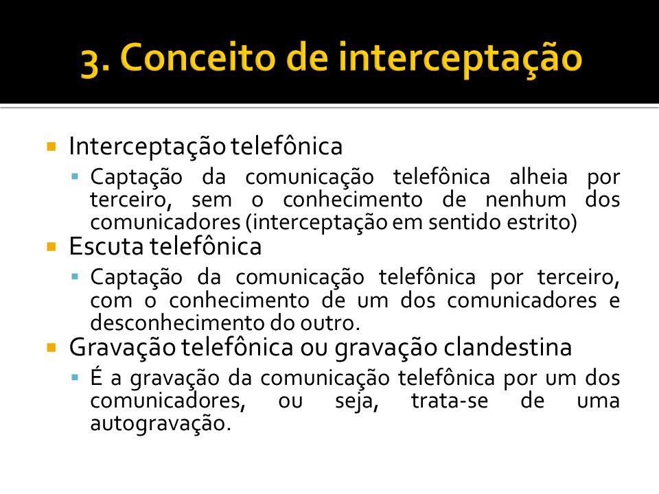 Interceptação telefônica Captação da comunicação telefônica alheia por terceiro, sem o conhecimento de nenhum dos comunicadores (interceptação em sentido estrito) Escuta telefônica Captação da comunicação telefônica por terceiro, com o conhecimento de um dos comunicadores e desconhecimento do outro.