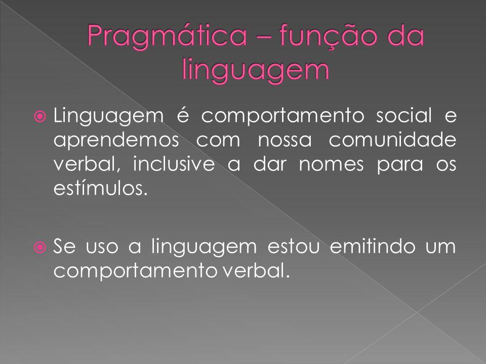 Linguagem é comportamento social e aprendemos com nossa comunidade verbal, inclusive a dar nomes para os estímulos. Se uso a linguagem estou emitindo