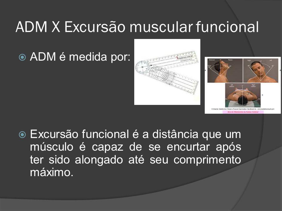 ADM X Excursão muscular funcional ADM é medida por: Excursão funcional é a distância que um músculo é capaz de se encurtar após ter sido alongado até