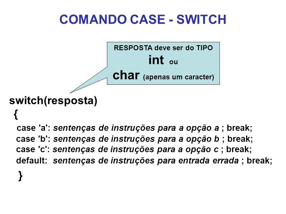COMANDO CASE - SWITCH switch(resposta) { case 'a': sentenças de instruções para a opção a ; break; case 'b': sentenças de instruções para a opção b ;