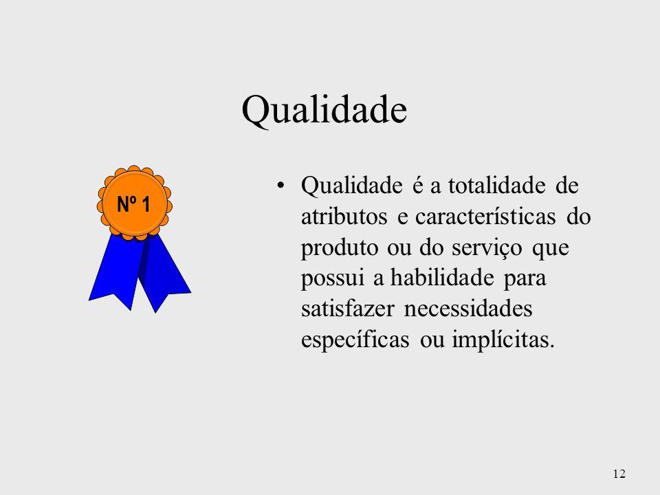 12 Qualidade Qualidade é a totalidade de atributos e características do produto ou do serviço que possui a habilidade para satisfazer necessidades esp