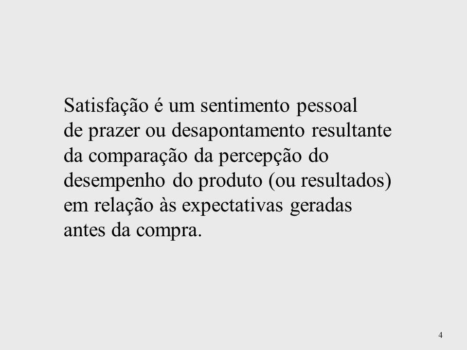 4 Satisfação é um sentimento pessoal de prazer ou desapontamento resultante da comparação da percepção do desempenho do produto (ou resultados) em rel