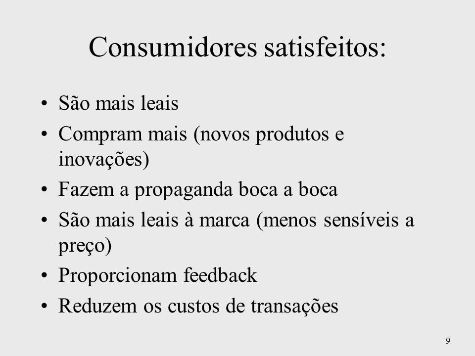 9 Consumidores satisfeitos: São mais leais Compram mais (novos produtos e inovações) Fazem a propaganda boca a boca São mais leais à marca (menos sens