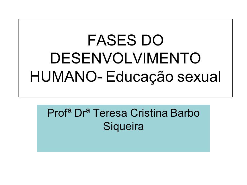 FASES DO DESENVOLVIMENTO HUMANO- Educação sexual Profª Drª Teresa Cristina Barbo Siqueira