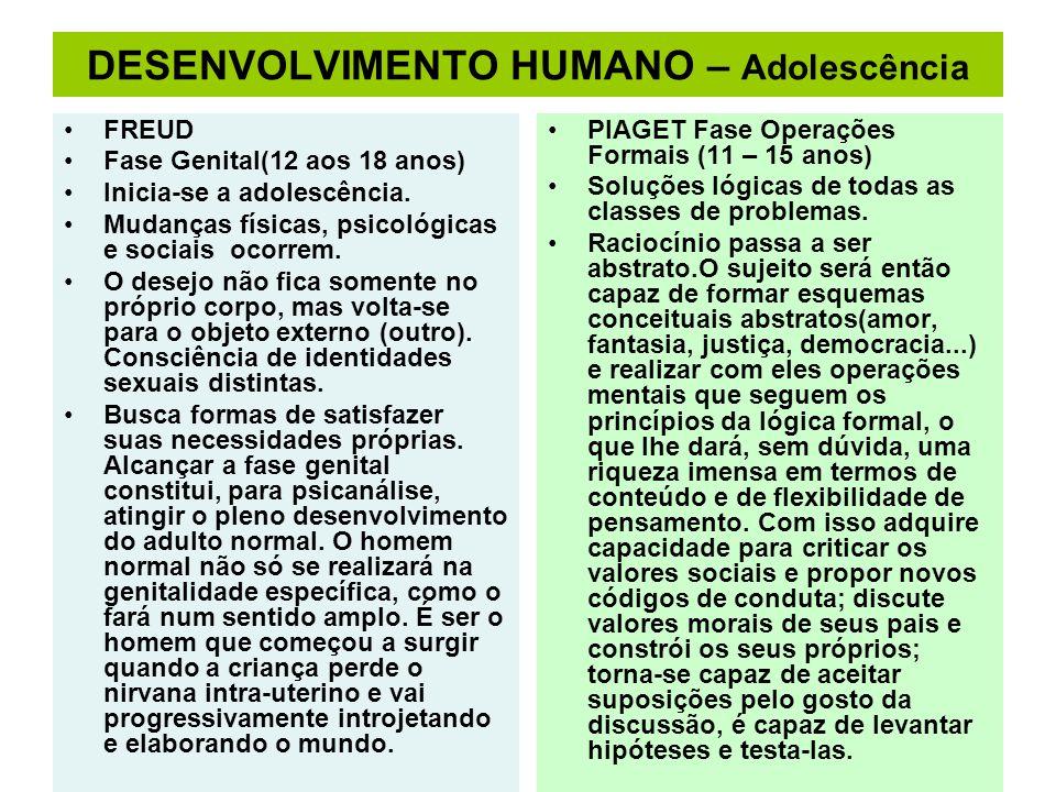 DESENVOLVIMENTO HUMANO – Adolescência FREUD Fase Genital(12 aos 18 anos) Inicia-se a adolescência. Mudanças físicas, psicológicas e sociais ocorrem. O