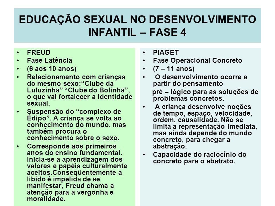 EDUCAÇÃO SEXUAL NO DESENVOLVIMENTO INFANTIL – FASE 4 FREUD Fase Latência (6 aos 10 anos) Relacionamento com crianças do mesmo sexo:Clube da Luluzinha