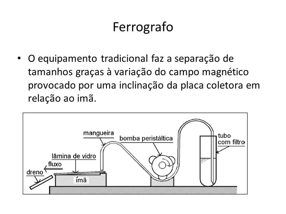 Ferrografo O equipamento tradicional faz a separação de tamanhos graças à variação do campo magnético provocado por uma inclinação da placa coletora e