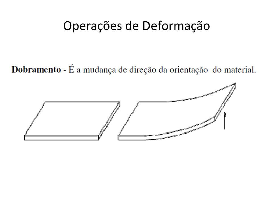 Operações de Deformação