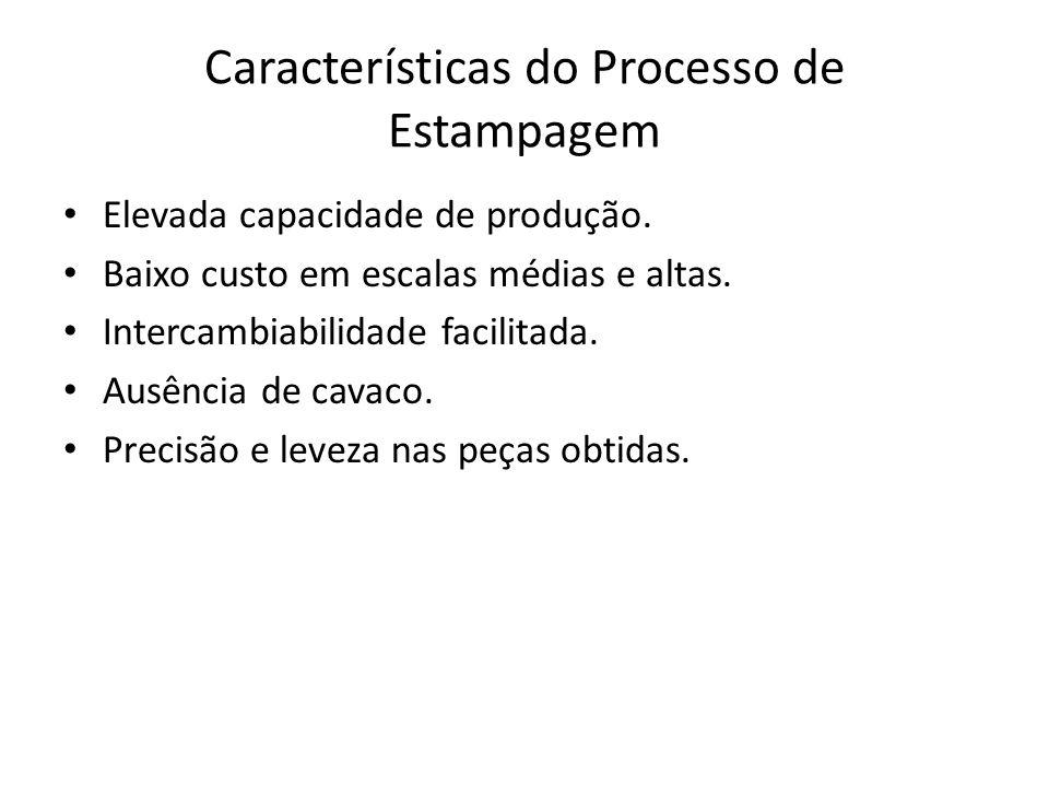 Características do Processo de Estampagem Elevada capacidade de produção. Baixo custo em escalas médias e altas. Intercambiabilidade facilitada. Ausên