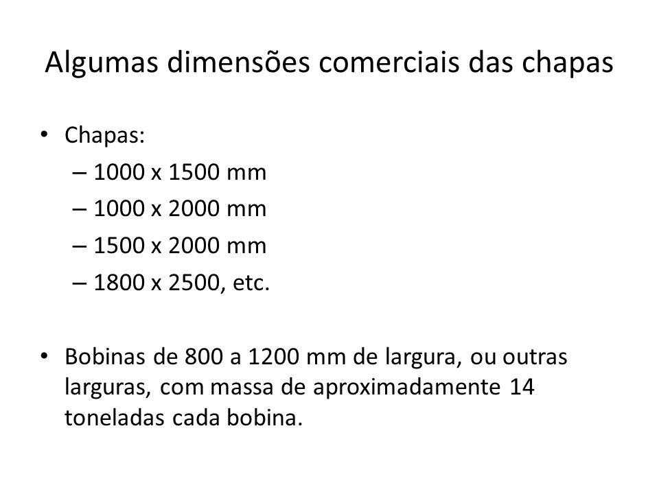 Algumas dimensões comerciais das chapas Chapas: – 1000 x 1500 mm – 1000 x 2000 mm – 1500 x 2000 mm – 1800 x 2500, etc. Bobinas de 800 a 1200 mm de lar
