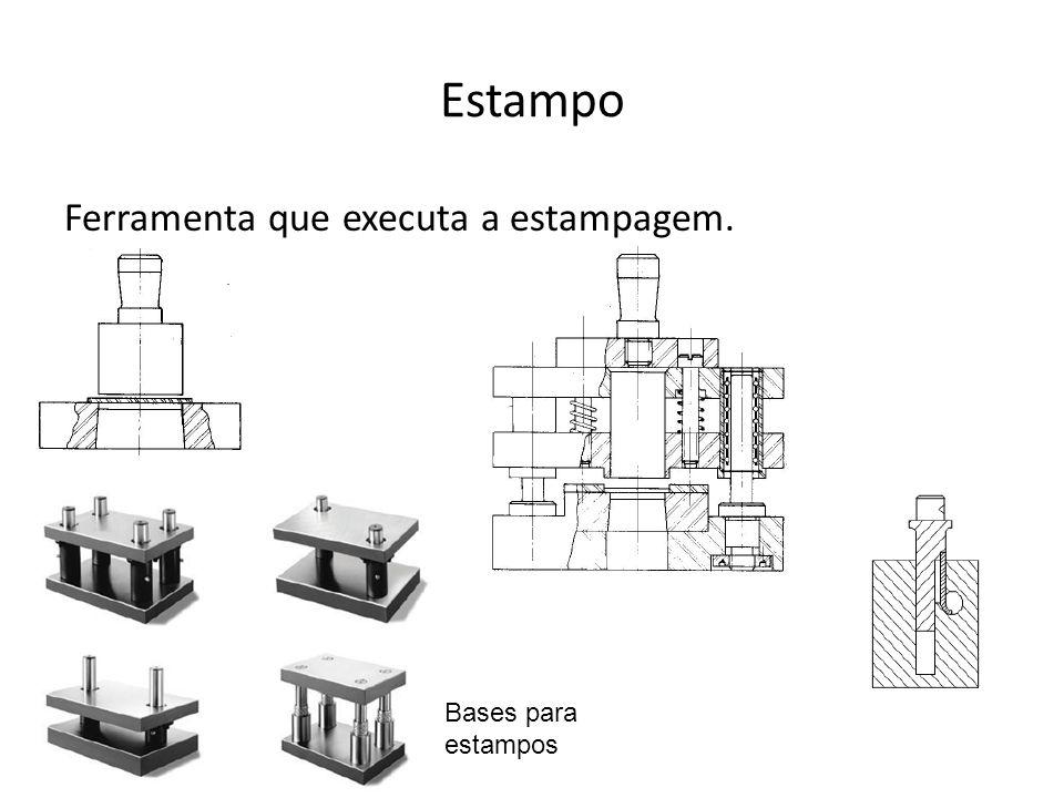Componentes do Estampo Veja a animação da construção e uso de um estampo de corte em: https://www.youtube.com/watch?v=qIxWkIG0nX0