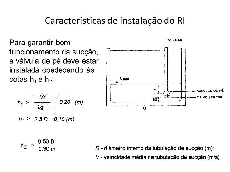 Características de instalação do RI Para garantir bom funcionamento da sucção, a válvula de pé deve estar instalada obedecendo às cotas h 1 e h 2 :