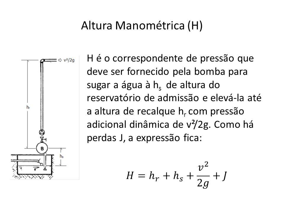 Altura Manométrica (H)
