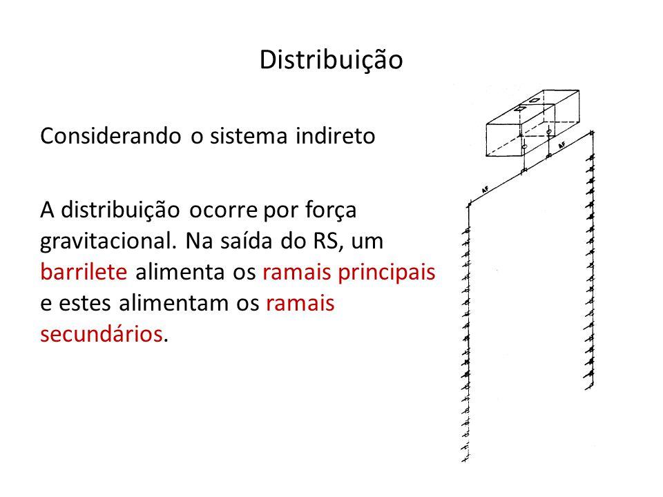 Distribuição Considerando o sistema indireto A distribuição ocorre por força gravitacional. Na saída do RS, um barrilete alimenta os ramais principais