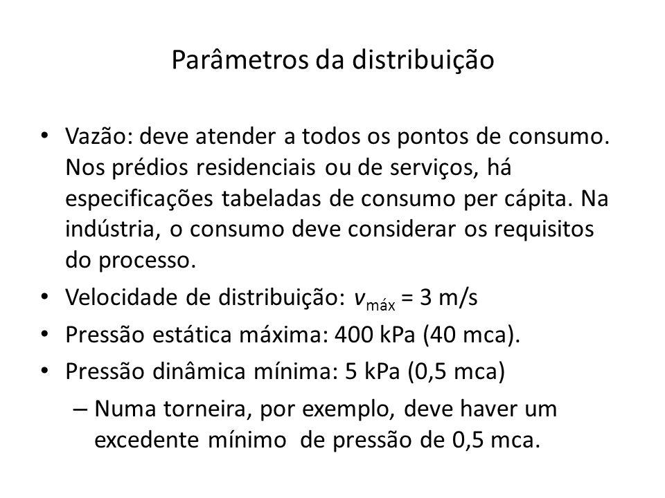 Parâmetros da distribuição Vazão: deve atender a todos os pontos de consumo. Nos prédios residenciais ou de serviços, há especificações tabeladas de c