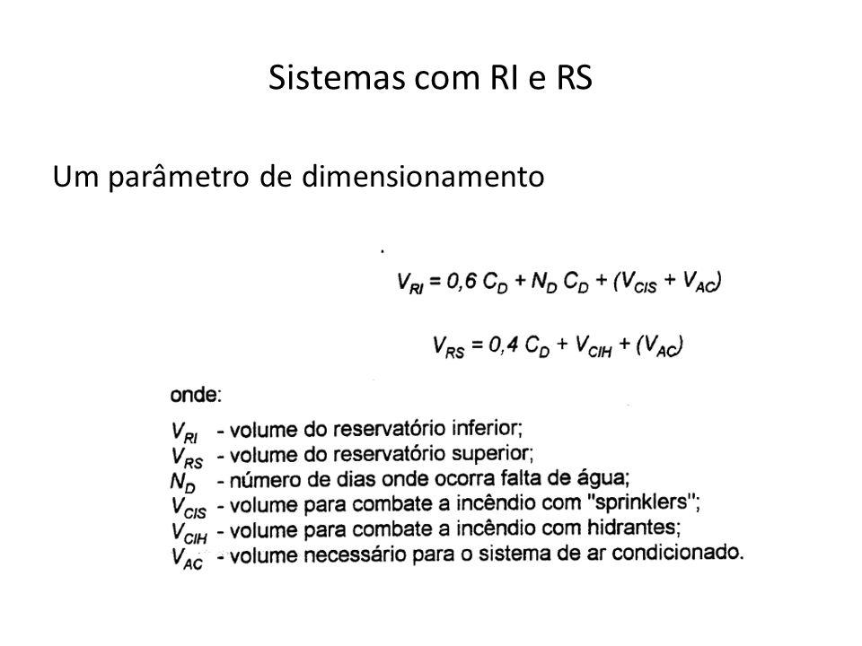 Sistemas com RI e RS Um parâmetro de dimensionamento