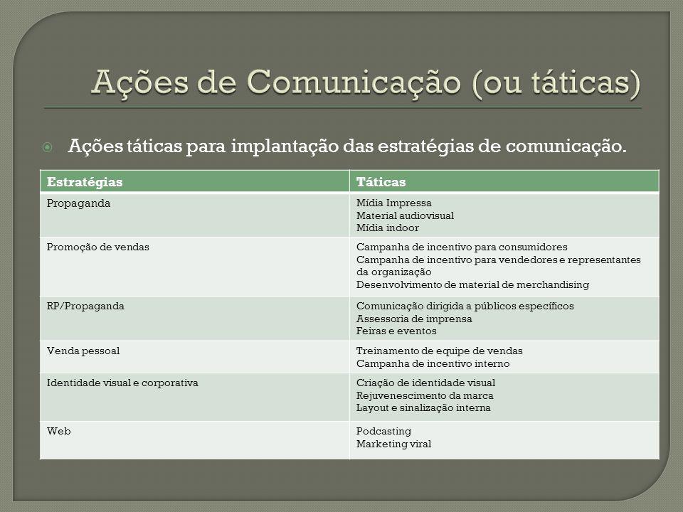 Ações táticas para implantação das estratégias de comunicação. EstratégiasTáticas Propaganda Mídia Impressa Material audiovisual Mídia indoor Promoção