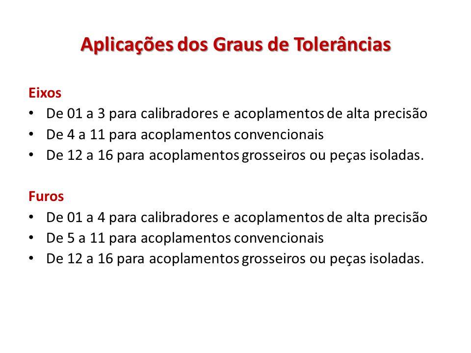 Aplicações dos Graus de Tolerâncias Eixos De 01 a 3 para calibradores e acoplamentos de alta precisão De 4 a 11 para acoplamentos convencionais De 12 a 16 para acoplamentos grosseiros ou peças isoladas.