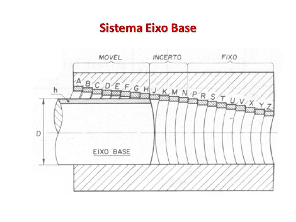Calibradores Um instrumento de medição é um calibrador que mede a dimensão efetiva.