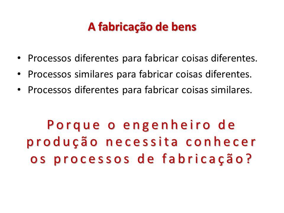 A fabricação de bens Processos diferentes para fabricar coisas diferentes.