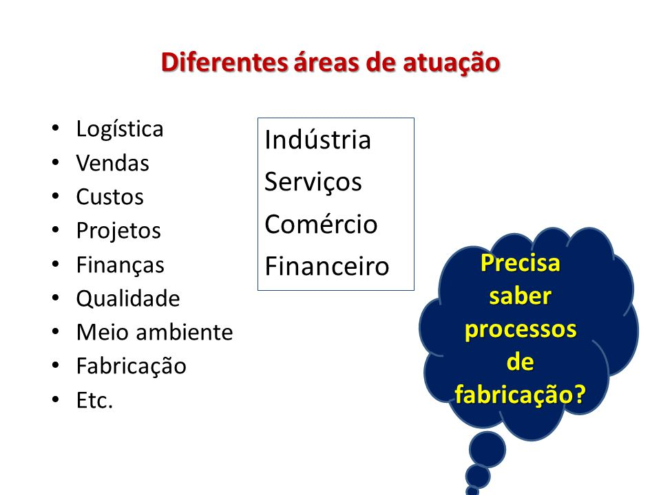Diferentes áreas de atuação Logística Vendas Custos Projetos Finanças Qualidade Meio ambiente Fabricação Etc.