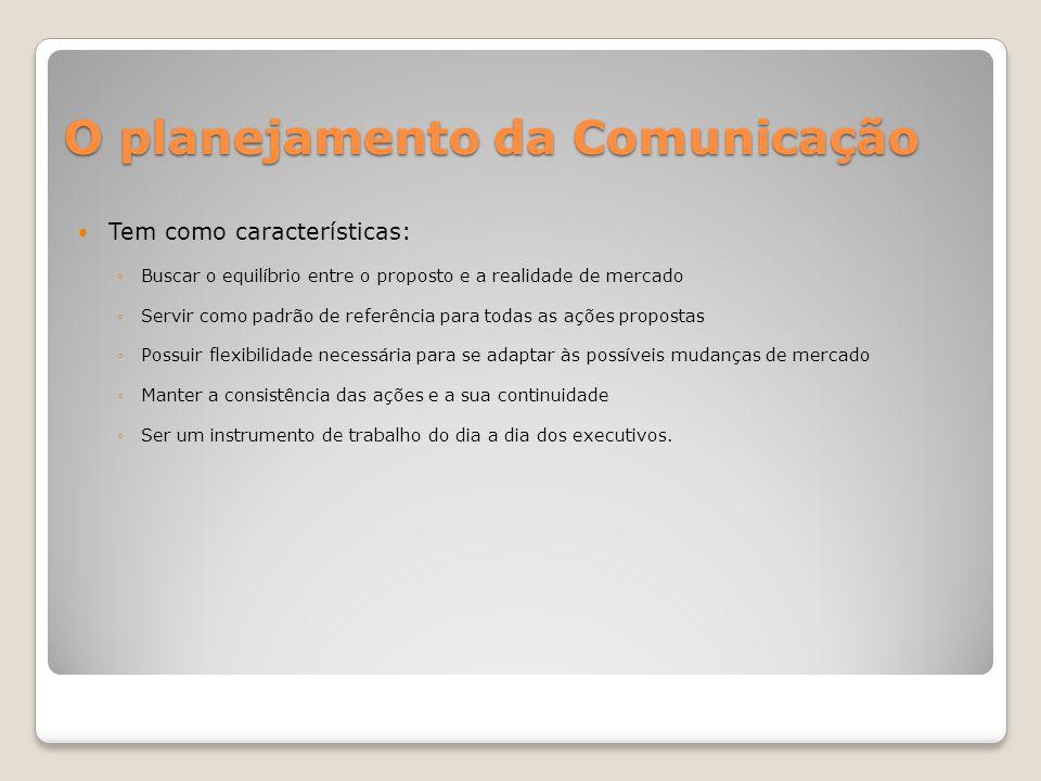 Os planejamentos na área de comunicação Planejamento organizacional Planejamento de Marketing Planejamento de Comunicação Integrada Planejamento de Com.