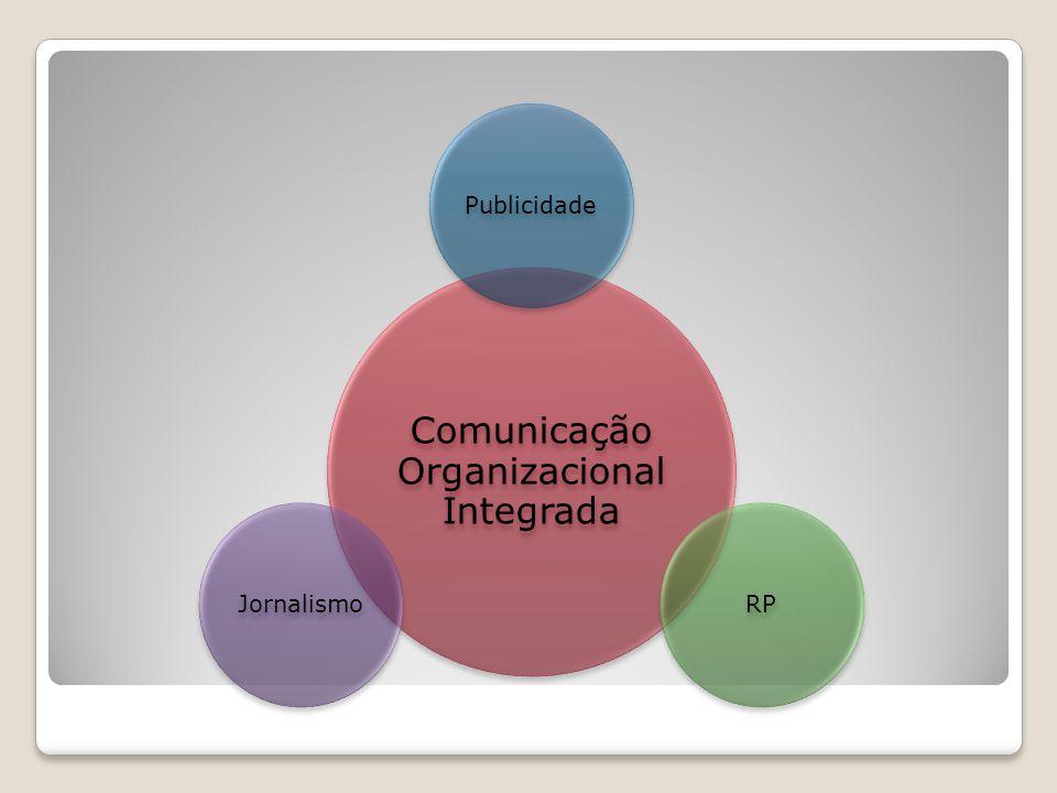 Comunicação Integrada Por filosofia da comunicação integrada entendemos as orientações que as organizações, por meio dos seus departamentos de comunicação (inclusive parceiros, como agências e assessorias externas), devem dar à tomada de decisões e à condução das práticas de todas as suas ações comunicativas.