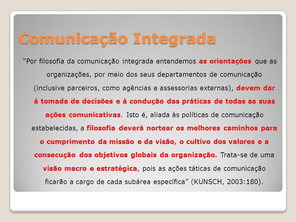 Vantagens da Comunicação Integrada Permite estabelecer política global com maior coerência entre os diversos programas comunicacionais; Linguagem comum a todos os setores; Comportamento organizacional homogêneo; Trabalho de forma conjunta, tendo ante os objetivos gerais e respeitando as particularidades de cada setor; GESTÃO COORDENADA E SINÉRGICA DOS ESFORÇOS HUMANOS E ORGANIZACIONAIS COM VISTAS NA EFICÁCIA.