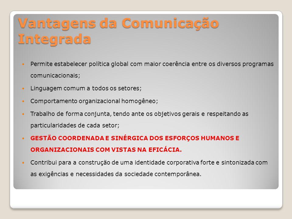 Vantagens da Comunicação Integrada Não se pode dissociar a imagem do produto do conceito da empresa.