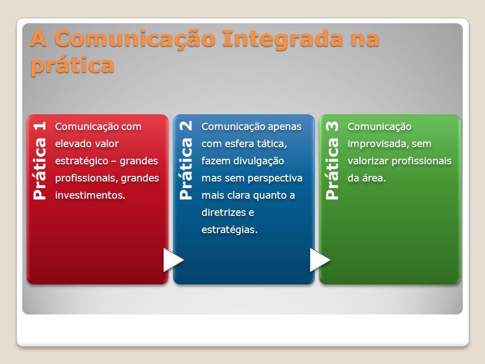 O planejamento da Comunicação Pressupõe conhecimentos sobre marketing, administração e comunicação.