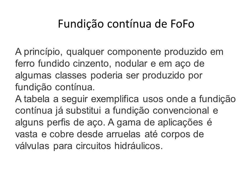 Fundição contínua de FoFo A princípio, qualquer componente produzido em ferro fundido cinzento, nodular e em aço de algumas classes poderia ser produz