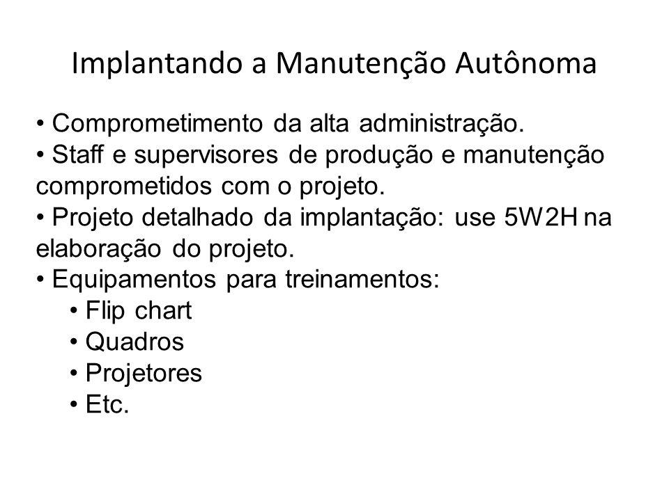 Implantando a Manutenção Autônoma Comprometimento da alta administração.