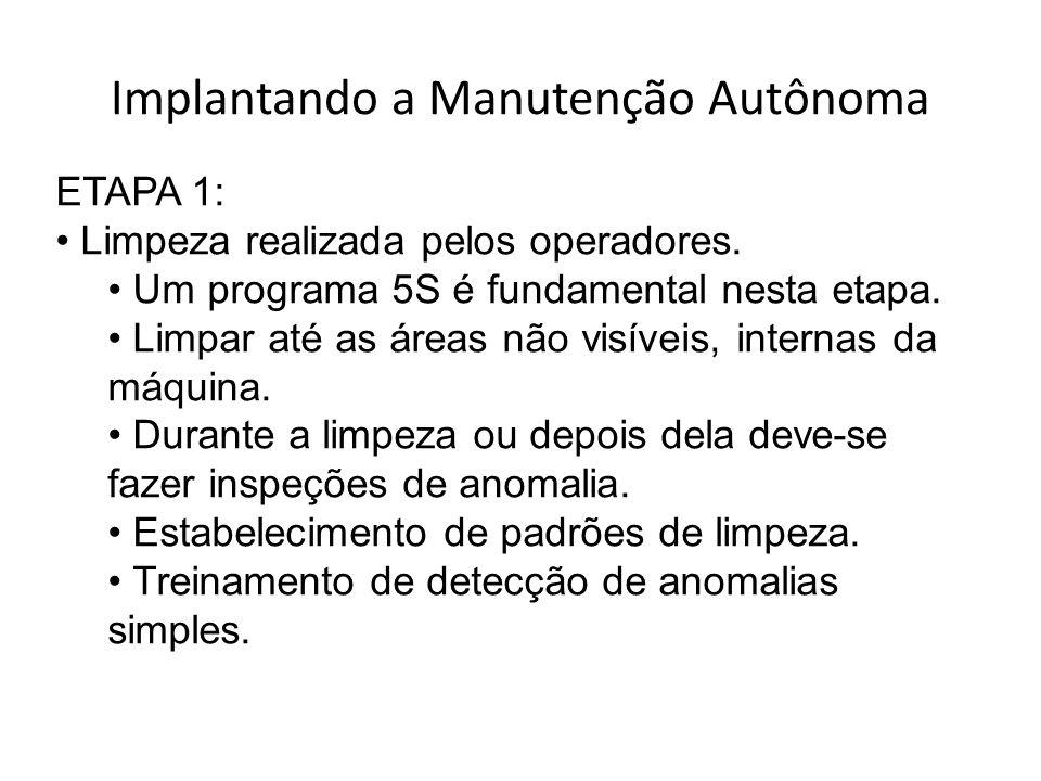 Implantando a Manutenção Autônoma ETAPA 1: Limpeza realizada pelos operadores.