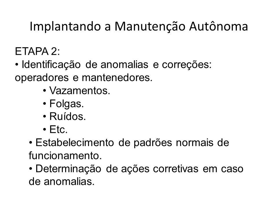 Implantando a Manutenção Autônoma ETAPA 2: Identificação de anomalias e correções: operadores e mantenedores.