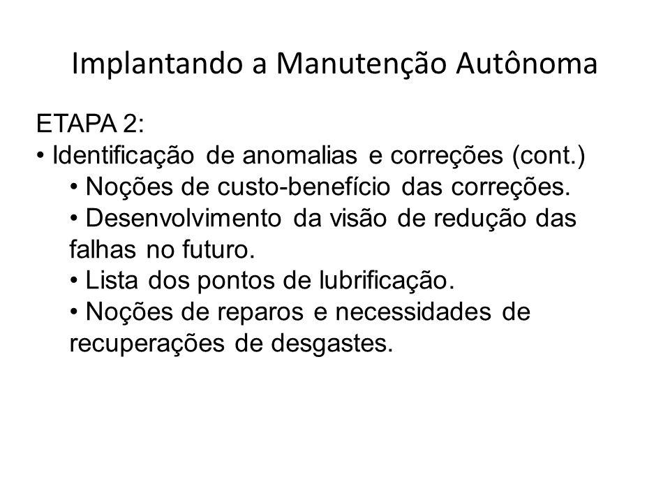 Implantando a Manutenção Autônoma ETAPA 2: Identificação de anomalias e correções (cont.) Noções de custo-benefício das correções.