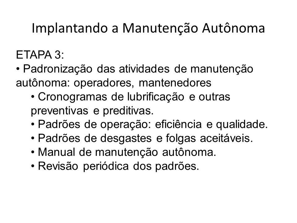 Implantando a Manutenção Autônoma ETAPA 3: Padronização das atividades de manutenção autônoma: operadores, mantenedores Cronogramas de lubrificação e outras preventivas e preditivas.