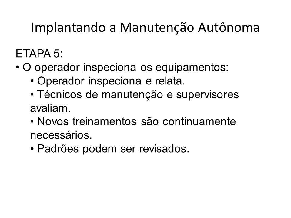 Implantando a Manutenção Autônoma ETAPA 5: O operador inspeciona os equipamentos: Operador inspeciona e relata.
