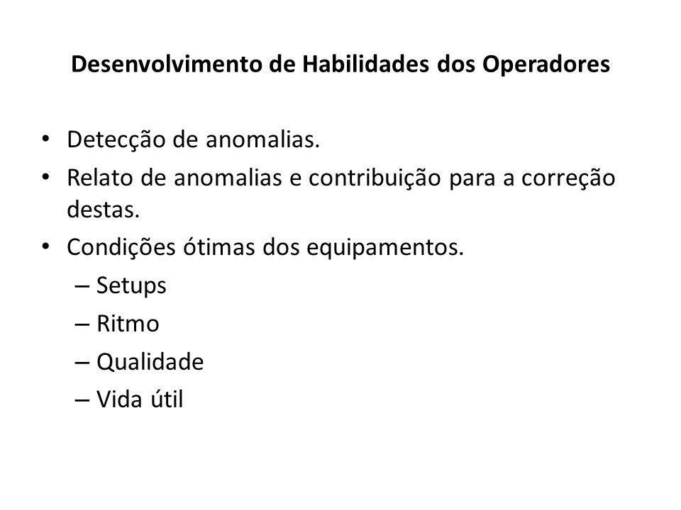 Desenvolvimento de Habilidades dos Operadores Detecção de anomalias.