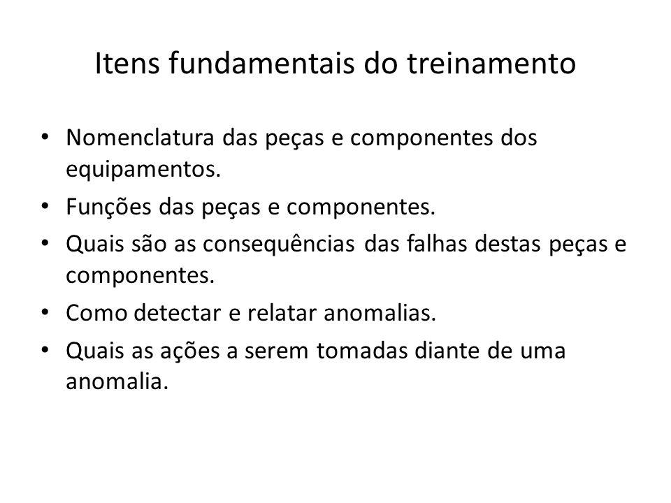 Itens fundamentais do treinamento Nomenclatura das peças e componentes dos equipamentos.