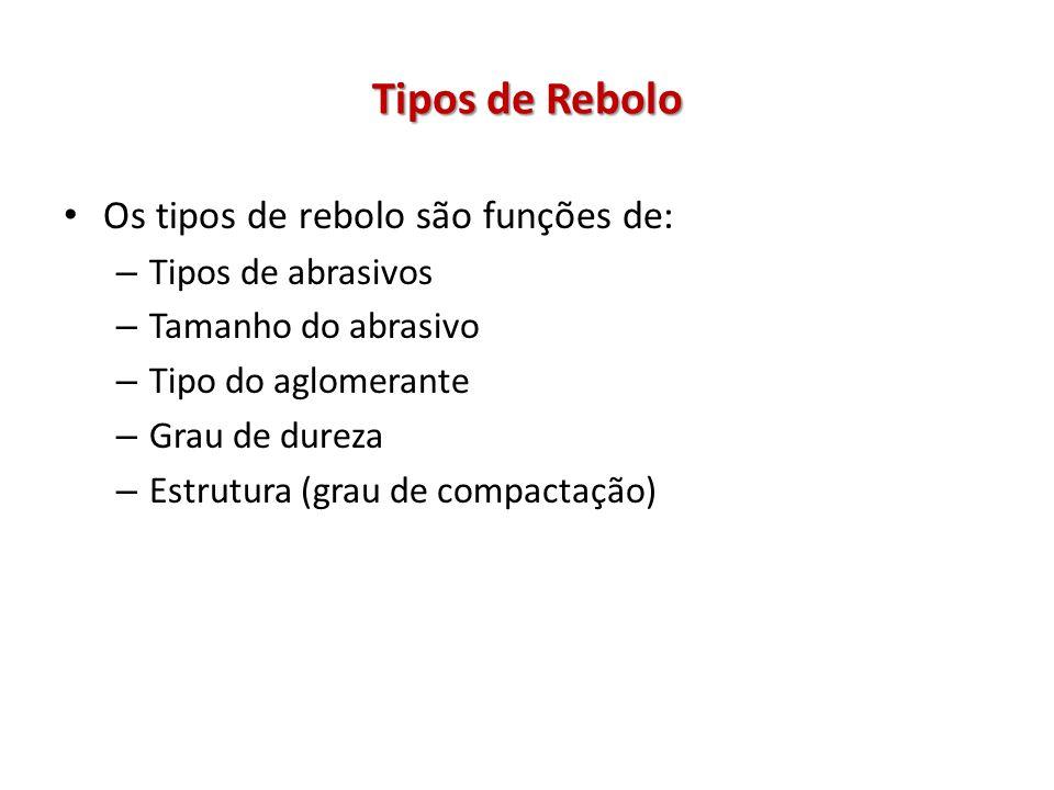 Tipos de Rebolo Os tipos de rebolo são funções de: – Tipos de abrasivos – Tamanho do abrasivo – Tipo do aglomerante – Grau de dureza – Estrutura (grau de compactação)