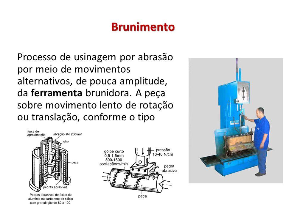 Brunimento Processo de usinagem por abrasão por meio de movimentos alternativos, de pouca amplitude, da ferramenta brunidora.
