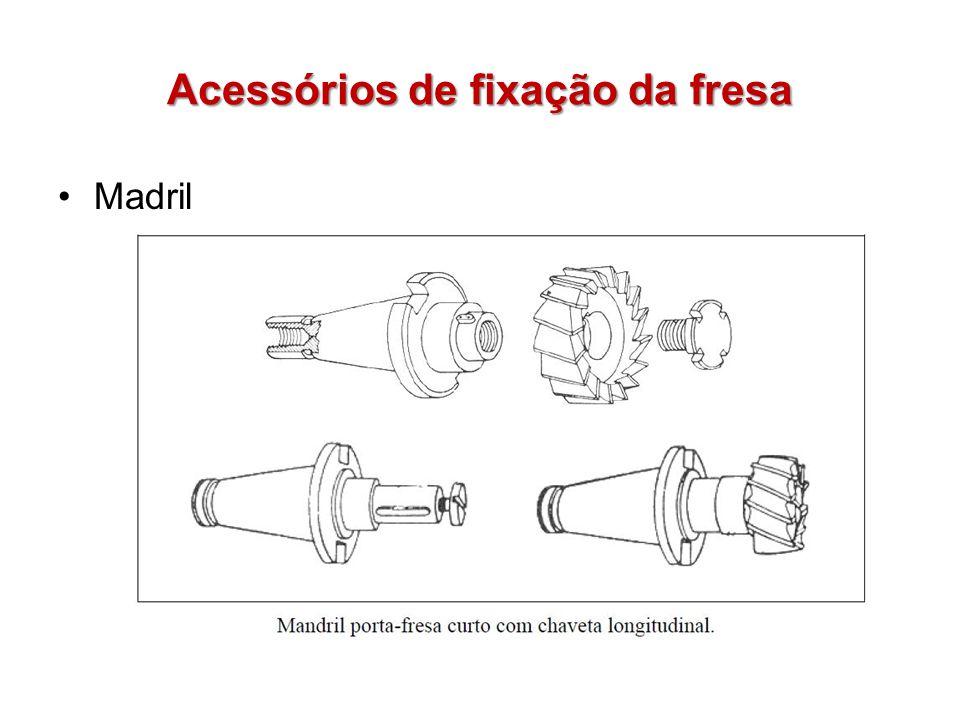 Acessórios de fixação da fresa Madril