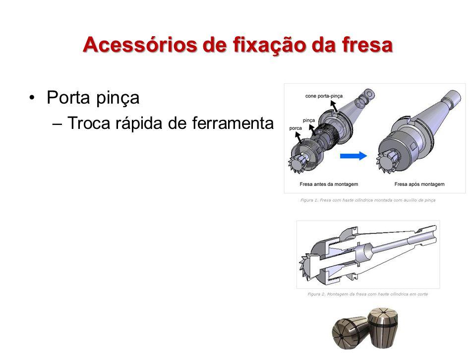 Acessórios de fixação da fresa Porta pinça –Troca rápida de ferramenta