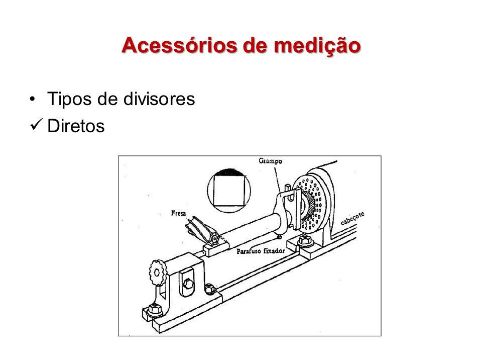 Acessórios de medição Tipos de divisores Diretos