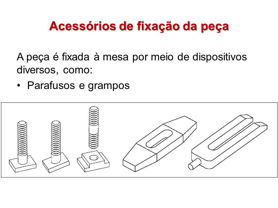 Acessórios de fixação da peça A peça é fixada à mesa por meio de dispositivos diversos, como: Parafusos e grampos