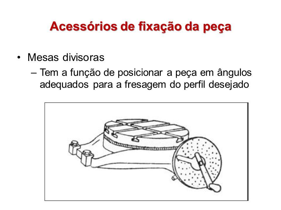 Acessórios de fixação da peça Mesas divisoras –Tem a função de posicionar a peça em ângulos adequados para a fresagem do perfil desejado